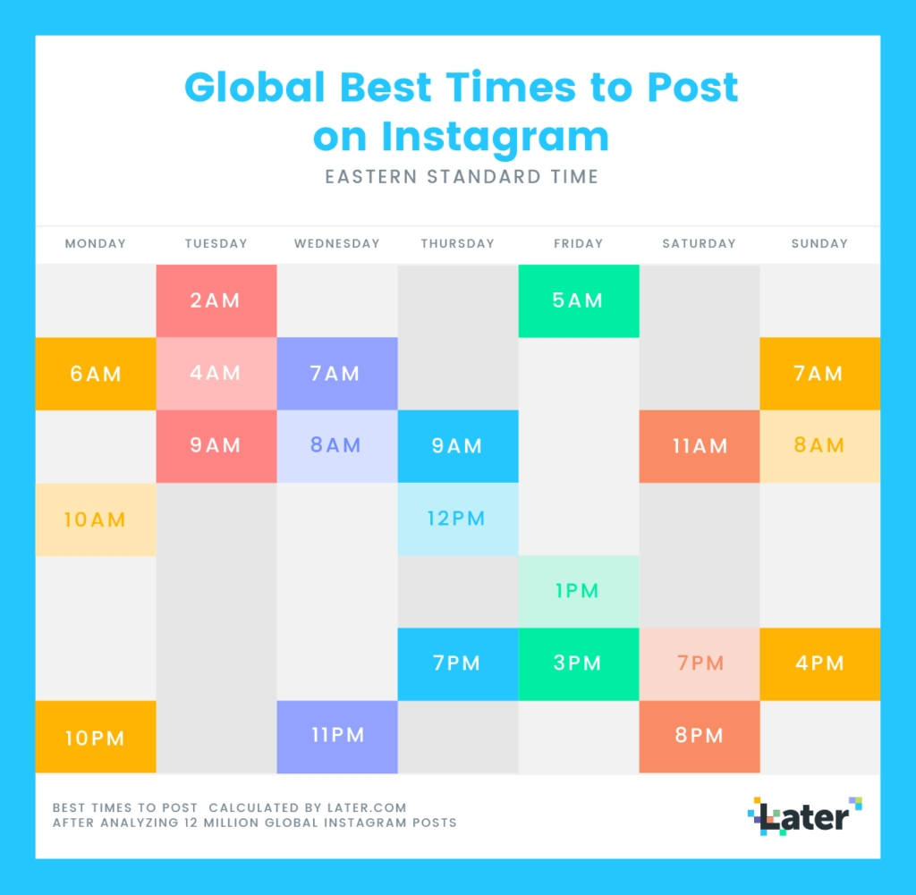 The Best Time To Post On Instagram In 2020, According To 12