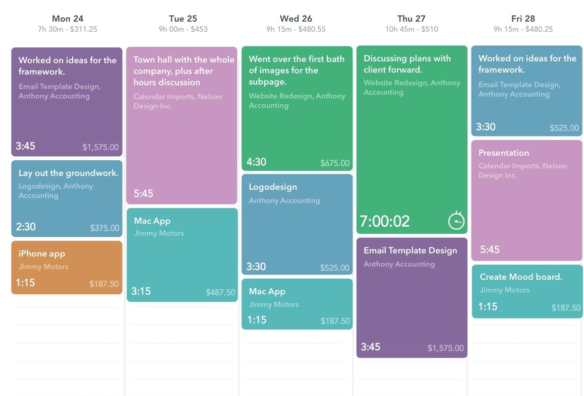 Time Blocking App – Timely