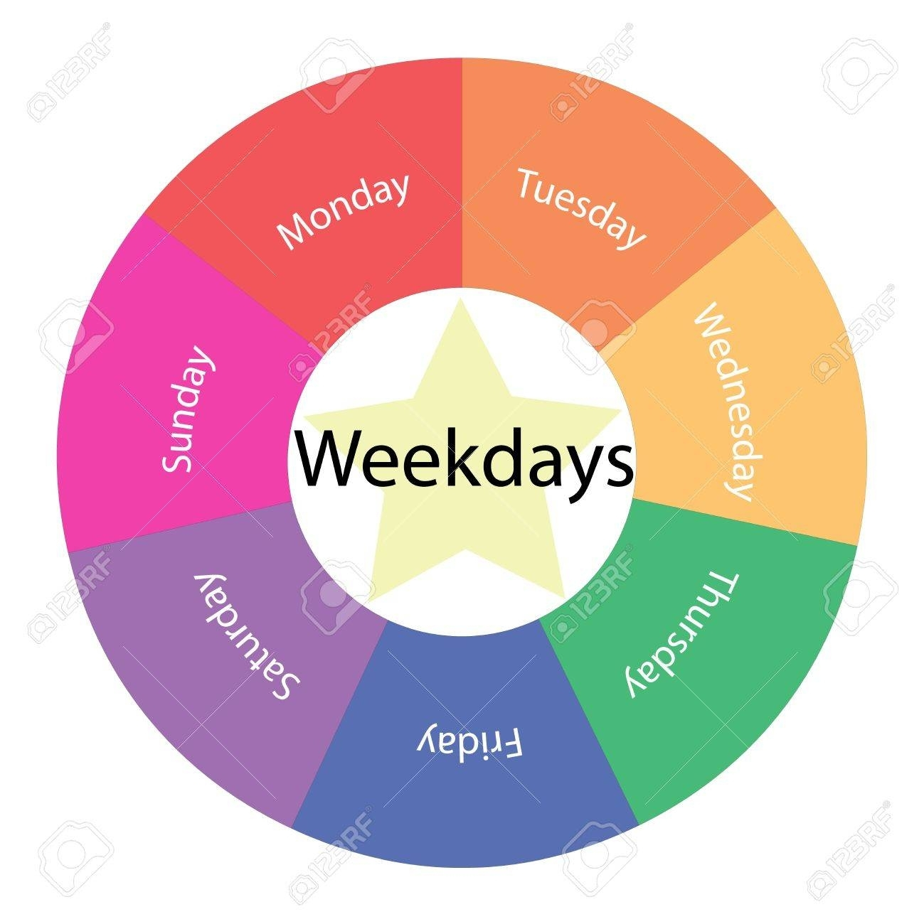 Weekdays Circular Concept With Great Terms Around The Center