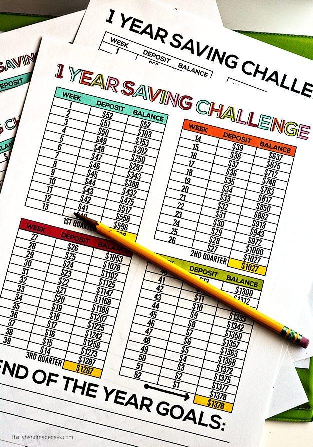 1 Year Money Saving Challenge Printables