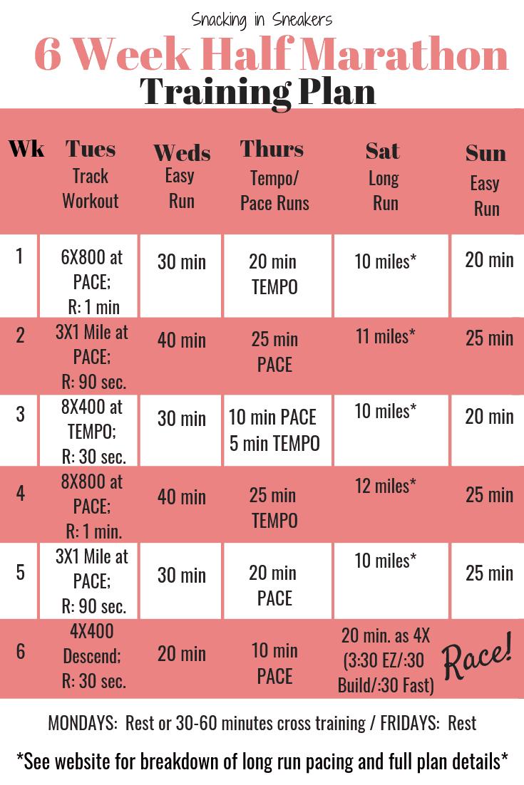 6 Week Half Marathon Training Schedule - Snacking In Sneakers