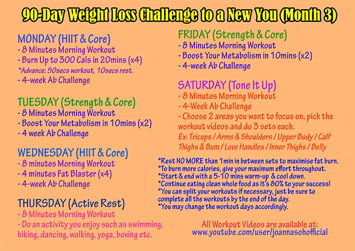 90-Day Weight Loss Plan