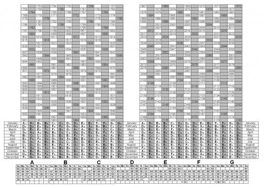 Depo Provera Perpetual Calendar | Printable Calendar