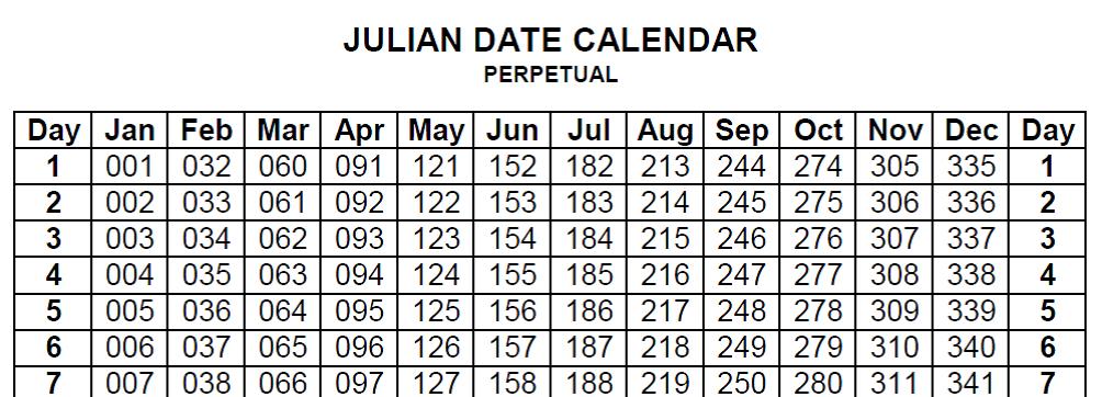 Download Free Julian Date Calen - Teenzstore
