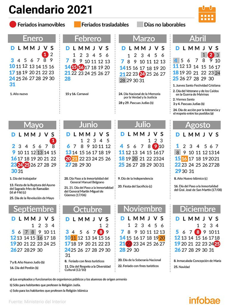 Feriados En La Argentina: Así Será El Calendario Oficial