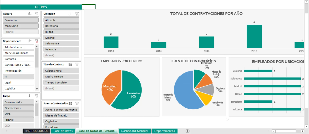 Human Resources Kpi Excel Template