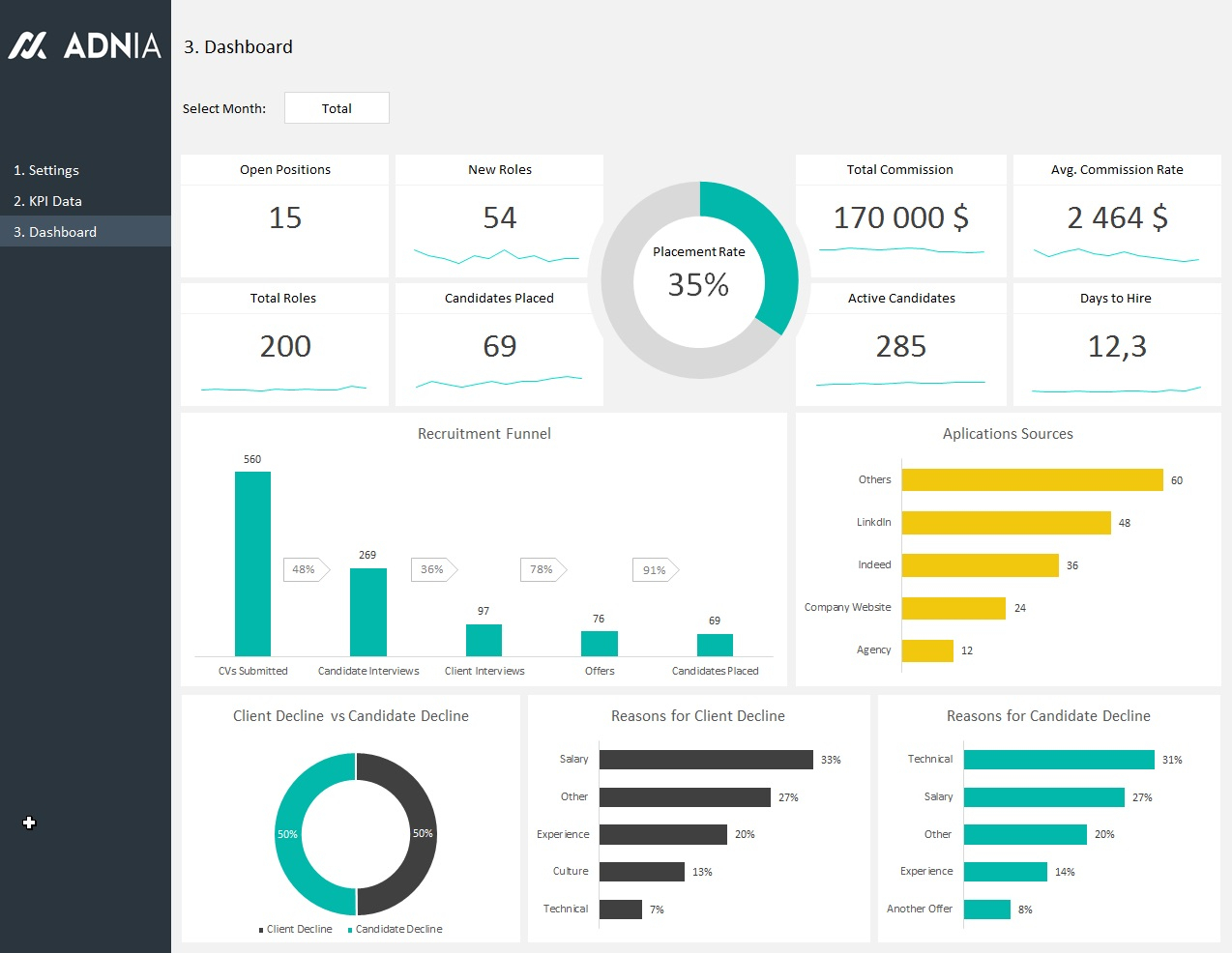 Human Resources Package Template | Adnia Solutions