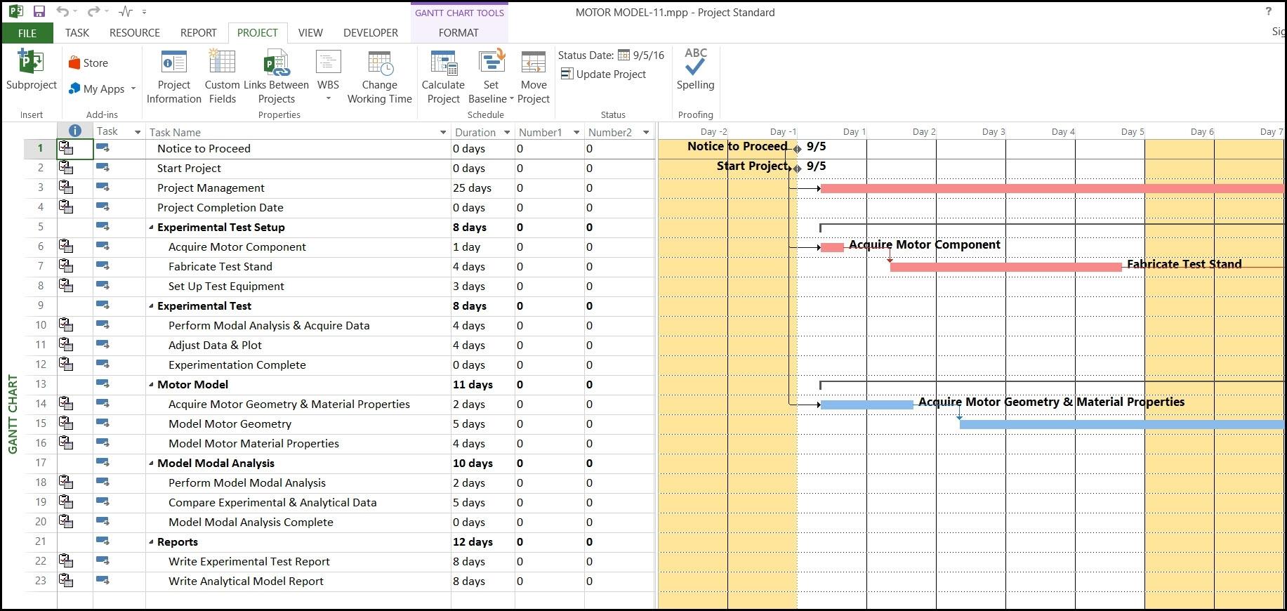 Ordinal Calendar | Calendar Template 2020