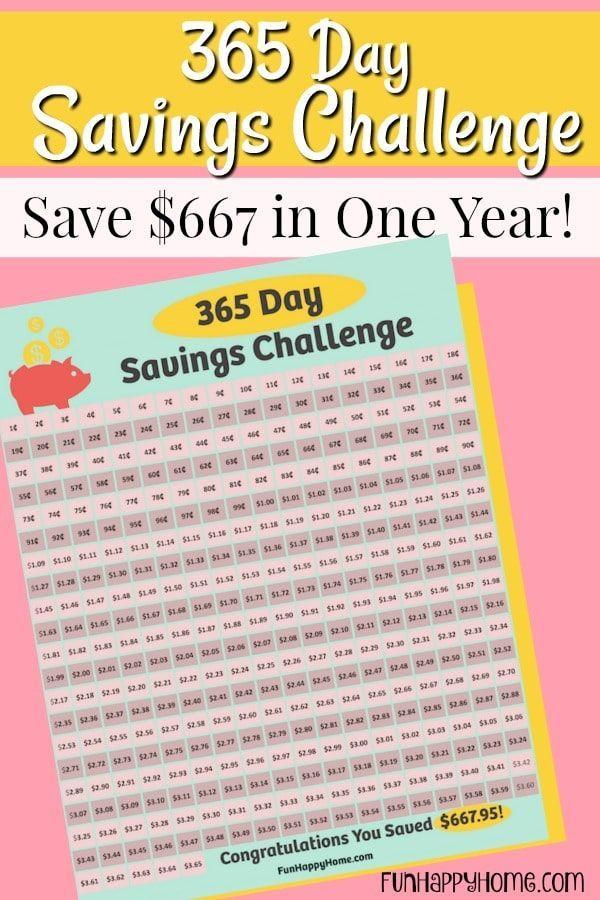 Penny Challenge Zum Ausdrucken: Eine 365-Tage-Spar