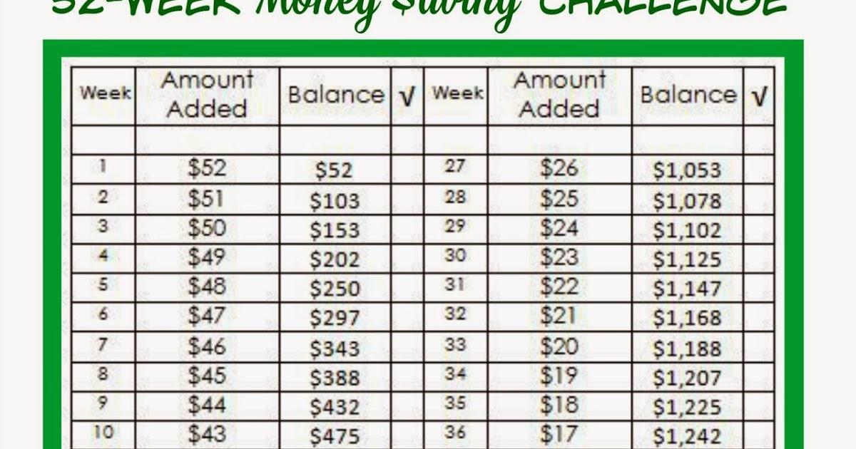 Printable 52 Week Money Challenge 2017 - Calendar June