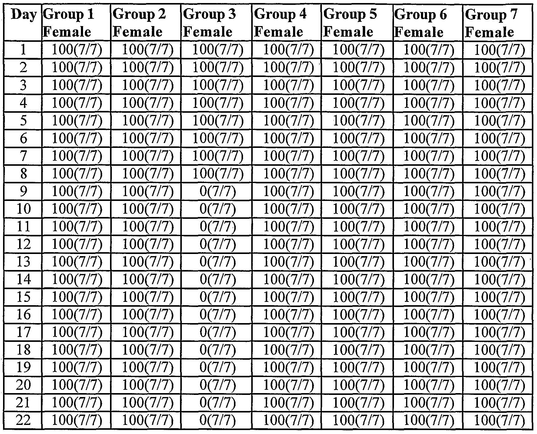 Printable Calendar Template Multi Dose Vial 28 Day