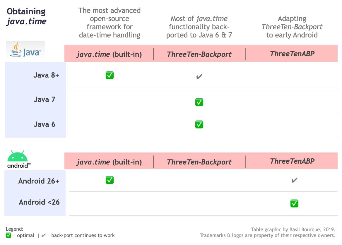 R Get Calendar Week From Date   Ten Free Printable