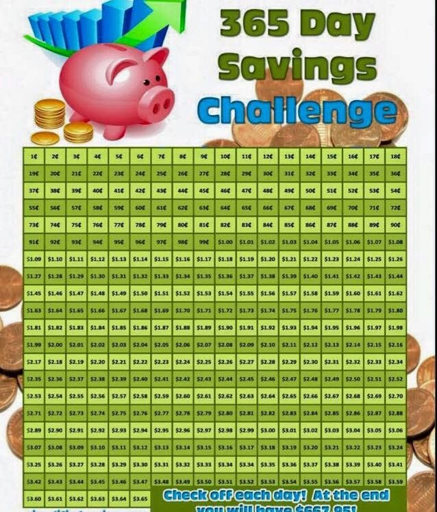 Saving Mummy'S Pennies: Save Your Pennies! 365 Day Penny