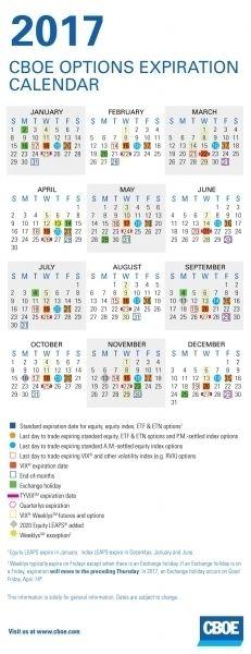 September 28 Day Expiration Chart | Printable Calendar