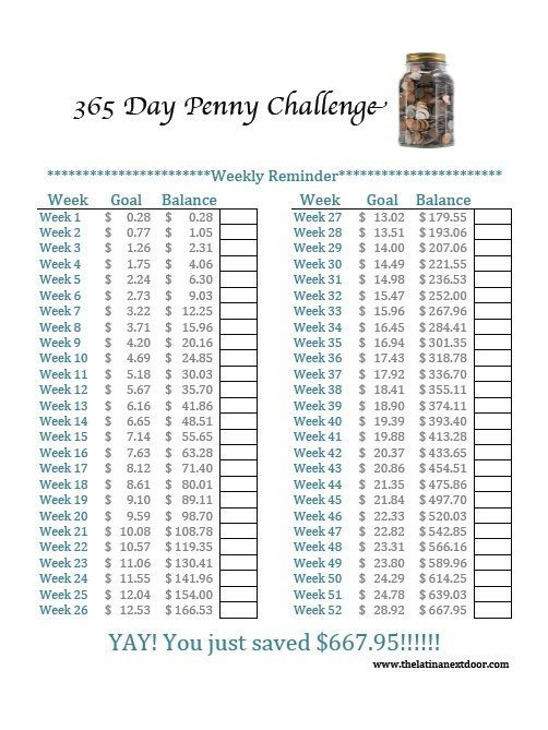 Some Easy Ways To Save Money | 365 Day Penny Challenge