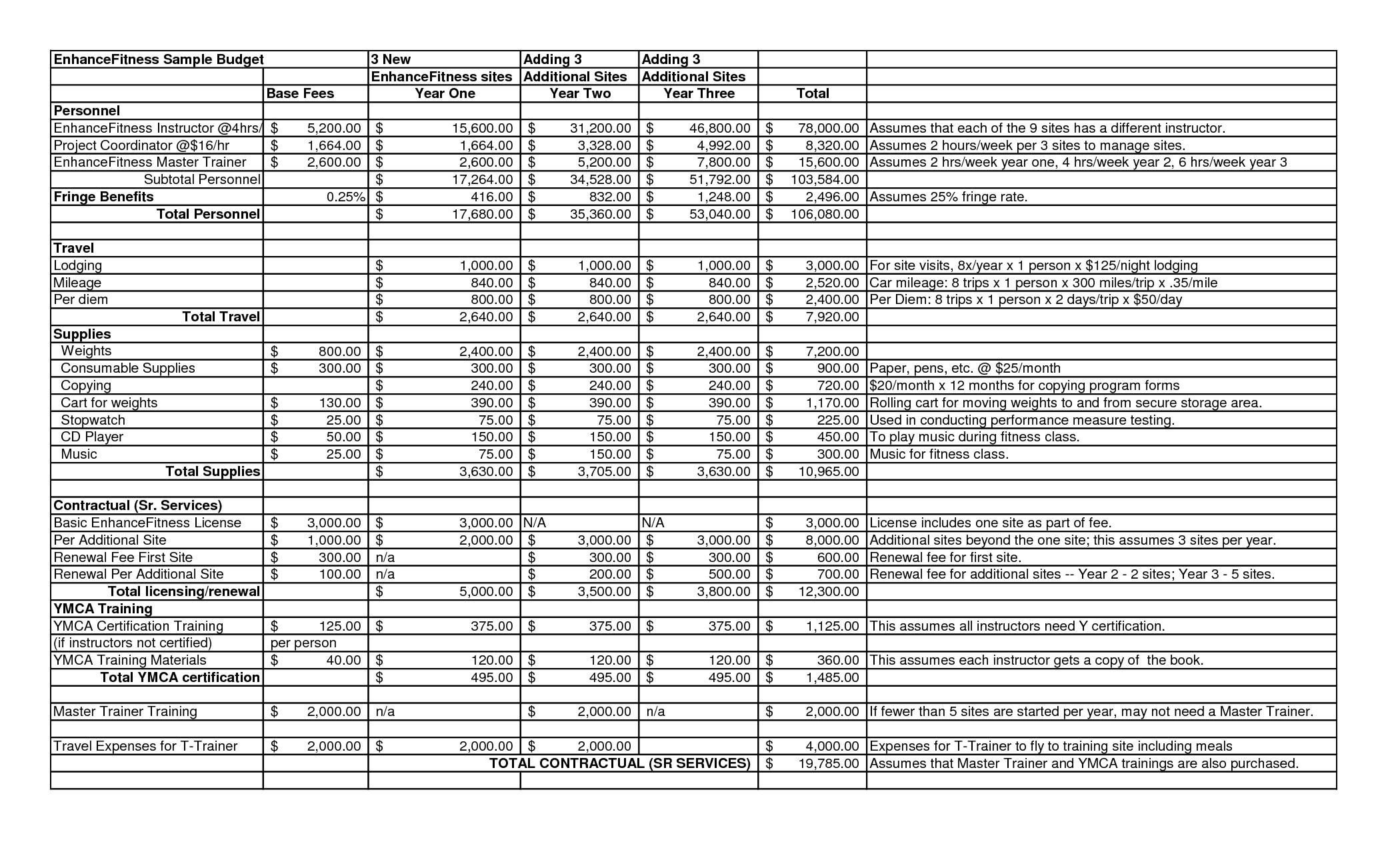 Template: Hr Budget Template Hr Budget Template Excel
