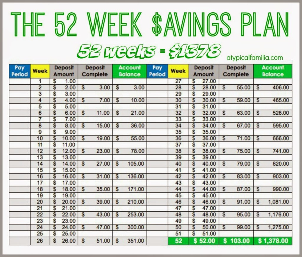 We'Re Doing The 52 Week Money Savings Plan Challenge! Will