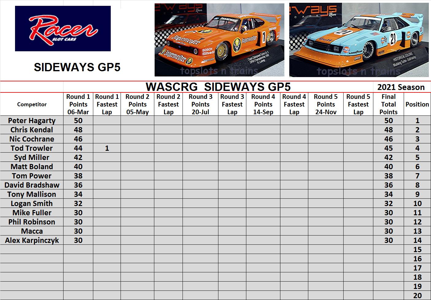 028: Sideways Group 5 2021 | Wa Slot Car Racing Group