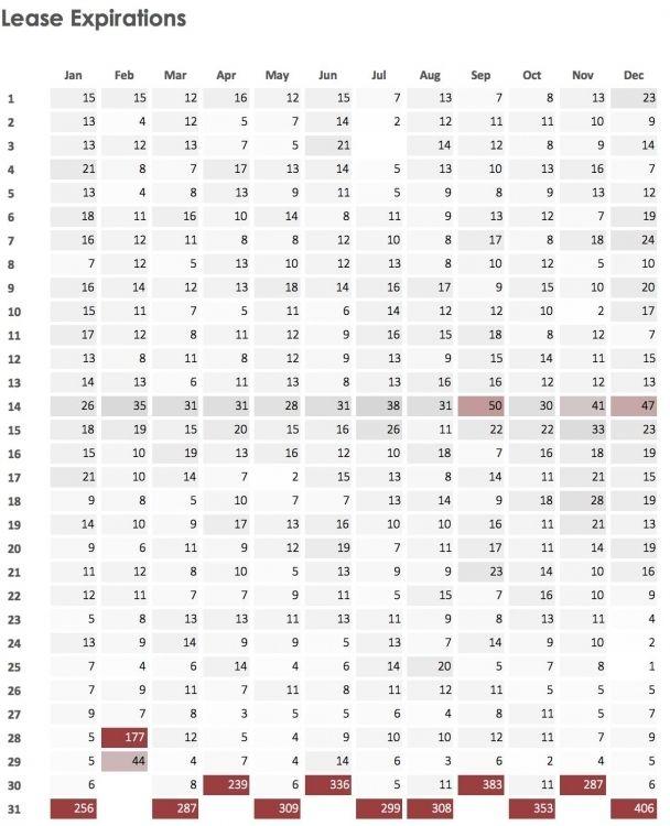 28 Day Multi Dose Expiration Calendar :-Free Calendar