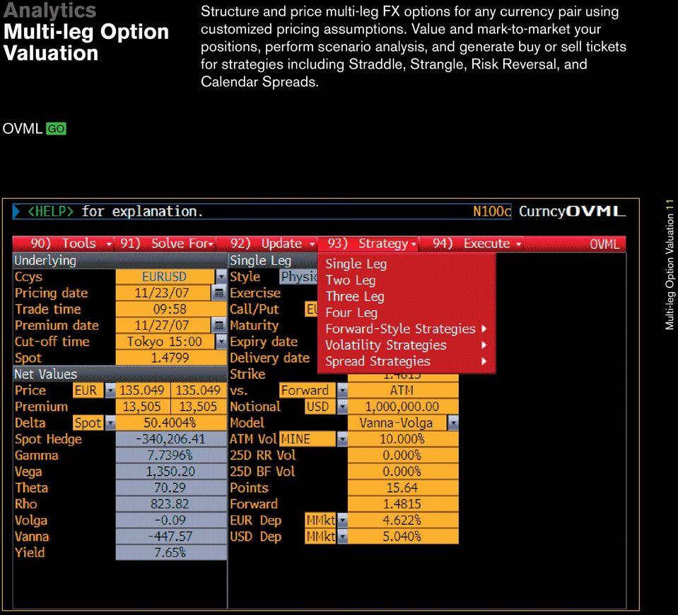Bloomberg Forex Calendar | Calendar For Planning