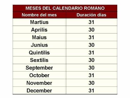 Calendario Juliano Graphics | Calendar Template 2020