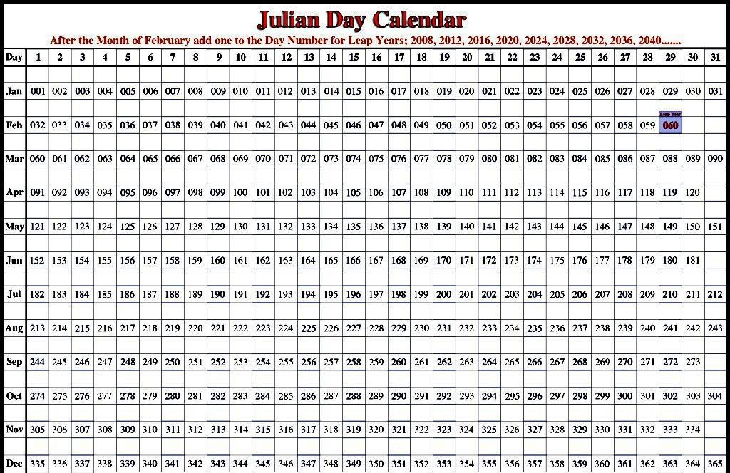 Julian Day Calendar 2019 | Julian Day Calendar, Julian Day