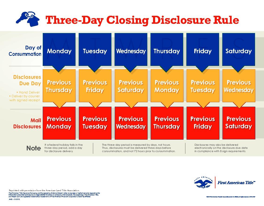 Trid Disclosure Calendar | Calendar Template 2021