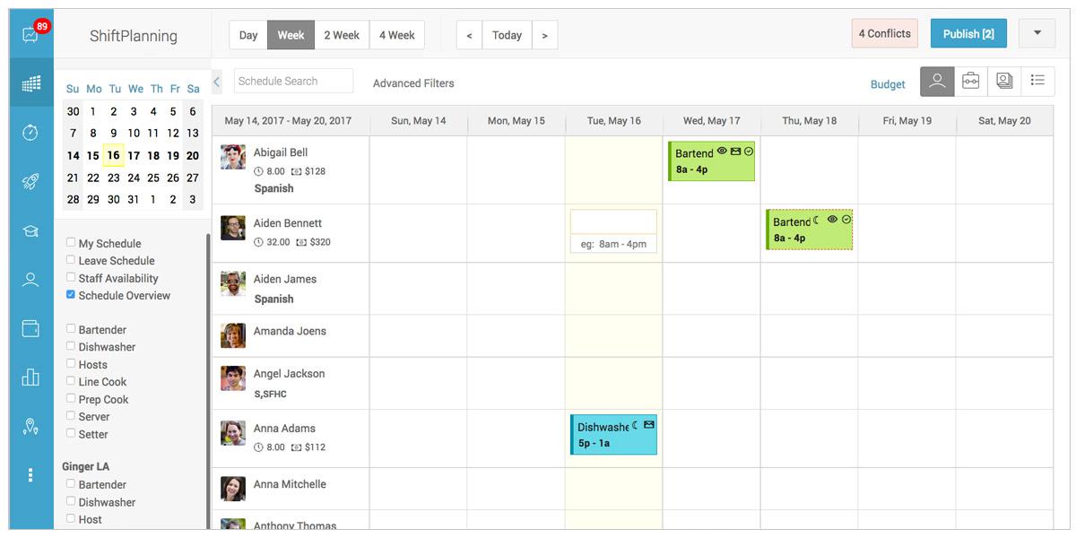 Working Around The Clock: 24/7 Shift Schedule Template