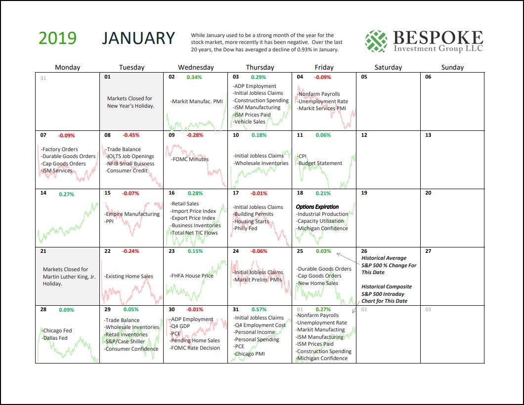 28 Day Expiration Chart