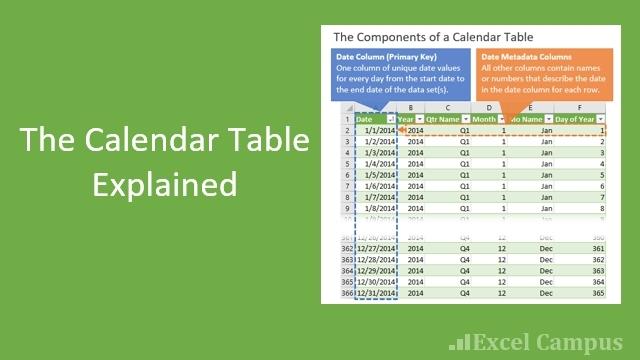 Printable Multi-Dose Vial 28 Day Calendar 2021   Printable