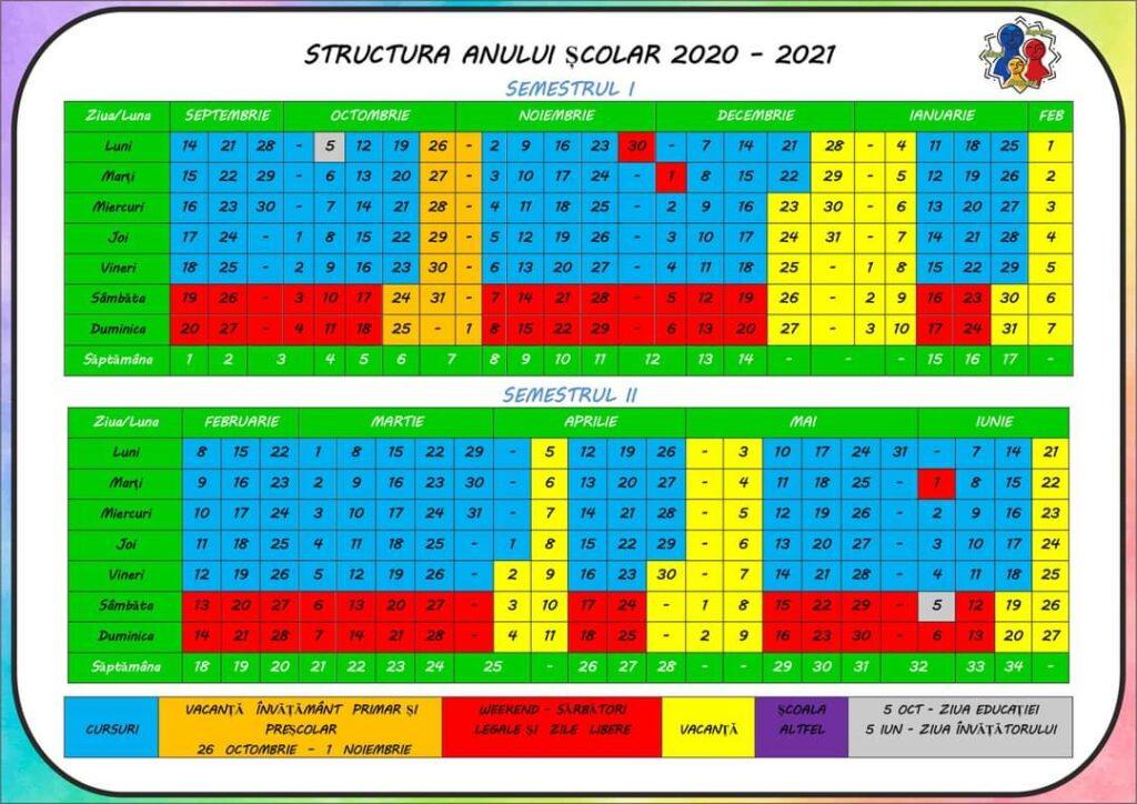 Structura An Scolar 2020 2021 Pe Saptamani